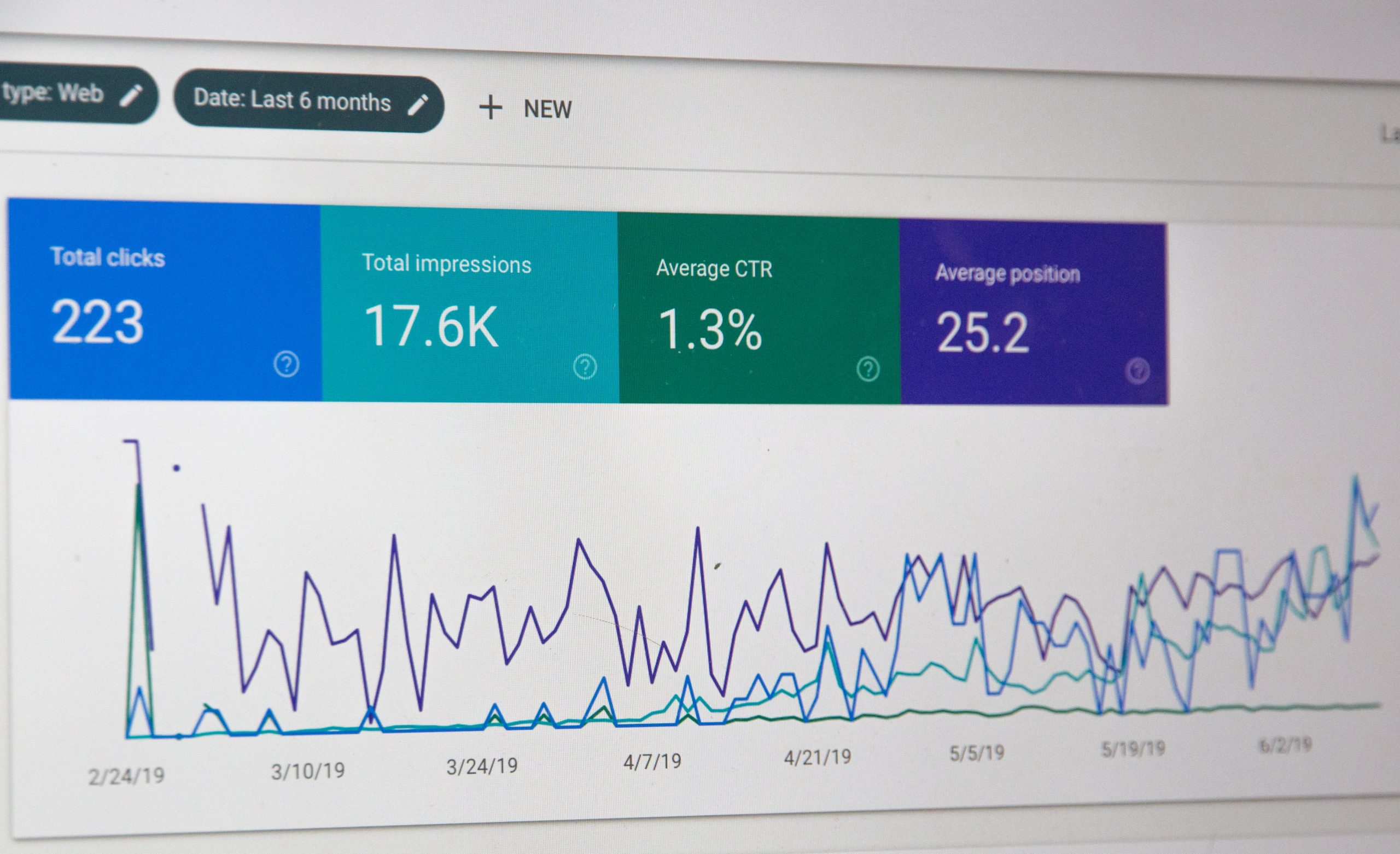Exemple d'une page Google Analytics